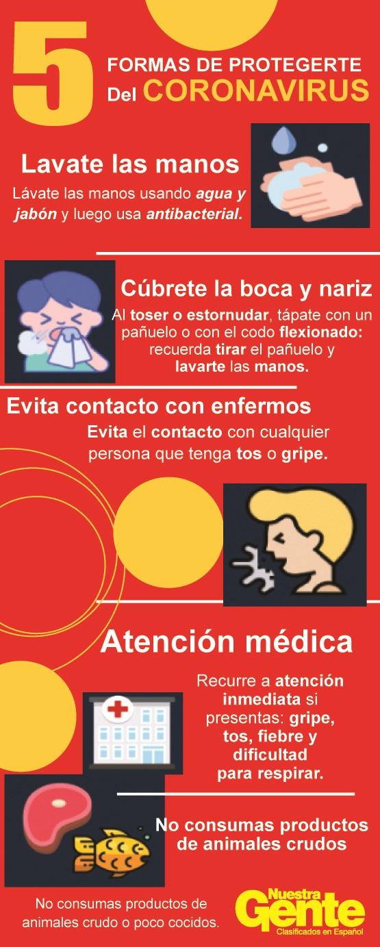 5 Formas de protegerte del Corona Virus